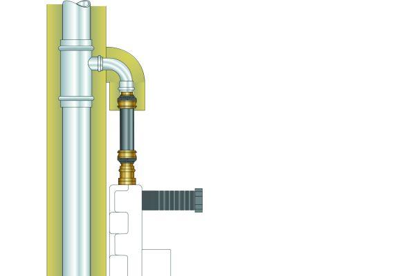 Steigestränge werden in Geschoss-Wohnhäusern sinnvollerweise dort eingeplant, wo sich die kürzesten Leitungswege ergeben: im Bad. Werden hier in einer Mischinstallation Wohnungswasserzählereinheiten angeschlossen, ist eine aBG oder vBG erforderlich.