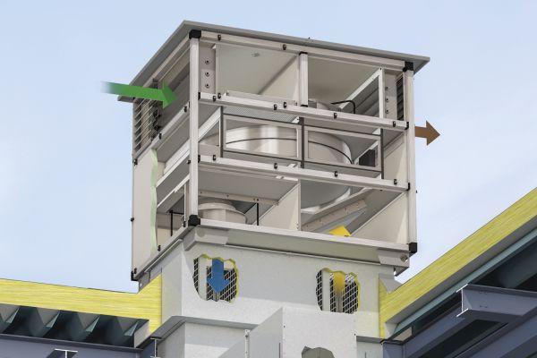 """Beim """"Hybrid Eco""""-System – einer Zwei-Richtung-Lüftungsanlage mit Wärmerückgewinnung – erfolgt die Temperierung der Zuluft über dezentrale Geräte, wie beispielsweise Lufterhitzer/-kühler unter der Hallendecke."""