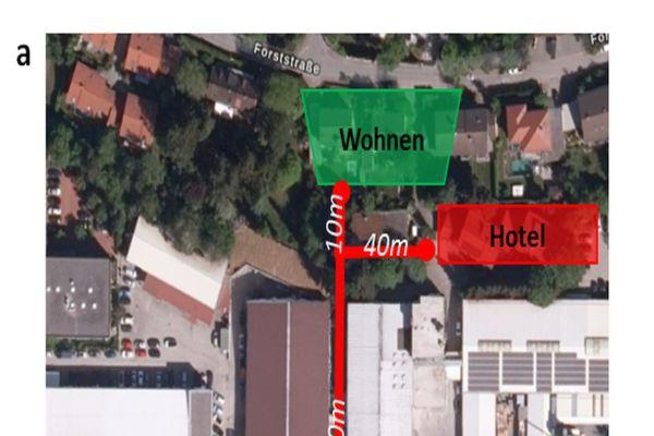 Plan eines Energieverbunds aus fünf Wohngebäuden mit unterschiedlichen Strom- und Wärmeerzeugern und einem bidirektionalen Nahwärmenetz.