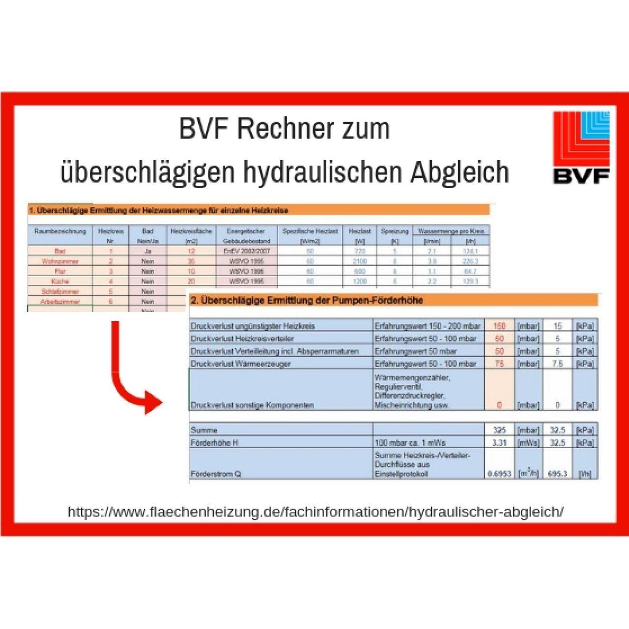 BVF-Rechner für hydraulischen Abgleich