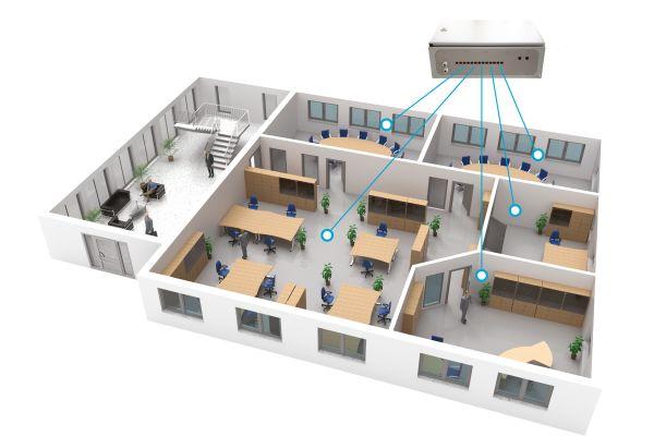 Neue Zonenregelung: Efficient Ventilation Control (EVC)