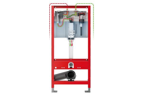 TECE: Perfekte Trinkwasserhygiene durch automatische Spülstationen