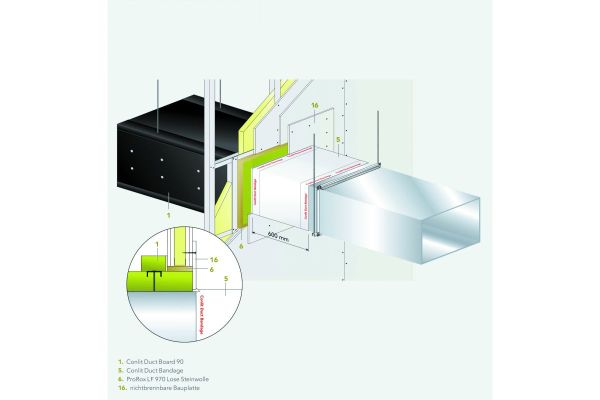 Das Bild zeigt eine Lüftungsleitung beziehungsweise einen Lüftungskanal.