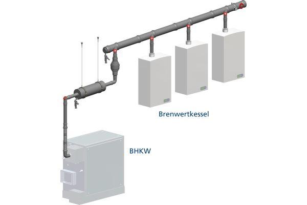 BHKWs und Brennwertkessel an einem Abgassystem von ATEC