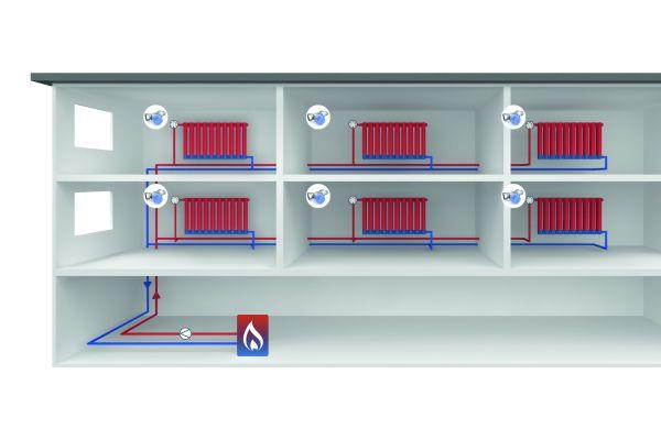 Die Grafik zeigt mehrere Räume mit hydraulisch abgeglichenen Heizungsanlagen.