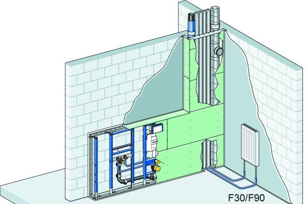 In enger Nachbarschaft: Geprüftes Installationssystem integriert Lüftungsleitung