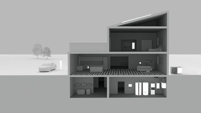 Schema eines Hauses mit Wärmepumpe und Fußbodenheizung.