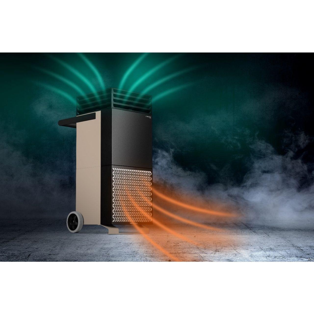 Hochleistungsluftreiniger: Nur ein Gerät bietet wirksamen Schutz vor Corona-Infektionen durch Aerosole