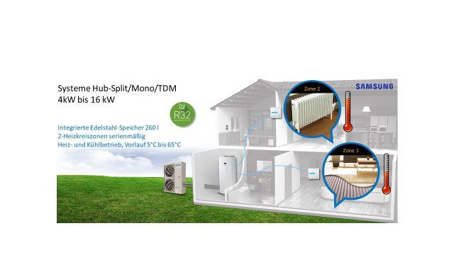 Schema eines Hauses, das mit einer Luft/Wasser-Wärmepumpen der