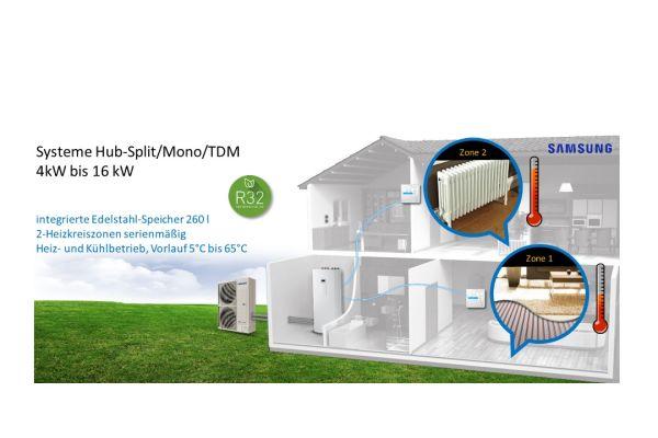 """Mit Luft/Wasser-Wärmepumpen der """"EHS""""-Serie aus dem Hause Samsung will MTF-Samsung das Marktsegment der Ein- und Zweifamilienhäuser in Deutschland, Österreich und der Schweiz erschließen."""