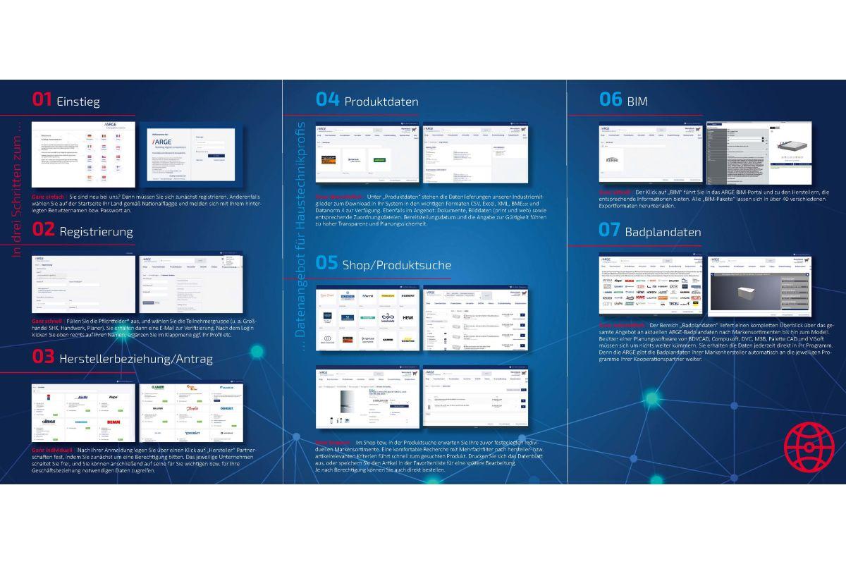 Internationales Datenportal der ARGE startet durch
