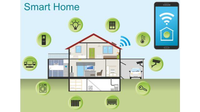 Das Bild zeigt ein Smart Home-Haus, in dem die Haustechnik und weitere elektronische Geräte miteinander kommunizieren und Daten austauschen.