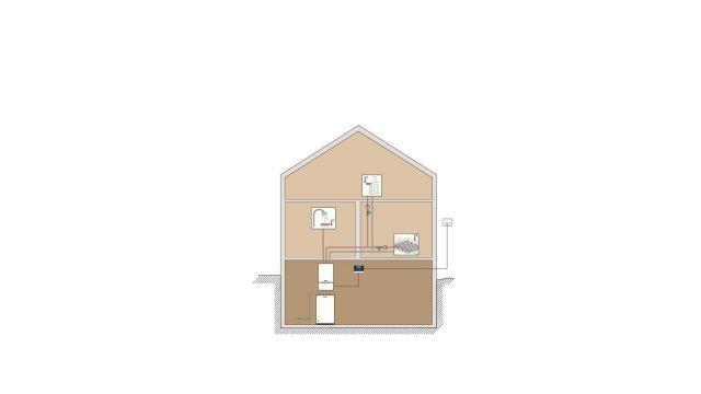 Die Grafik zeigt ein Haus mit Zentralheizung.