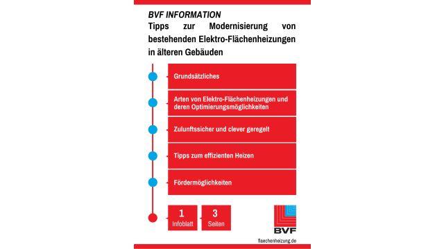 Das Bild zeigt eine Seite der BVF Information zur Modernisierung bestehender Elektro-Flächenheizungen.