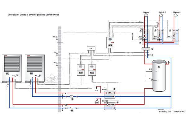 Das Anlagenschema bei Wimmi: Die Wassertemperatur im Speicher (3) richtet sich nach den Anforderungen des Heizkreises 3 (Büro). Dieser wird ungemischt angefahren, während den Hallen-Heizkreisen 1 und 2 Mischer vorgeschaltet sind.