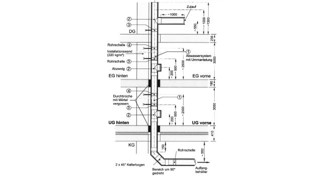 Praxisnaher Prüfstand: Abwasserinstallation (DN 100) mit Rohren und Formteilen.
