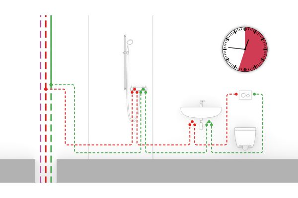Alles im Kasten - WC-Modul mit integrierter Hygienespülung