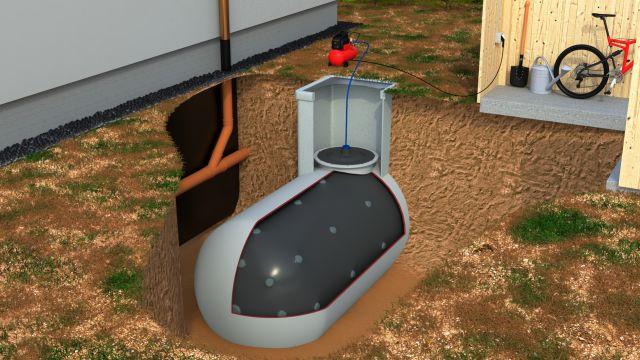 Schnitt durch den im Boden eingebauten Heizöltank, der mit einer Regenwasser-Innenhülle ausgestattet ist.