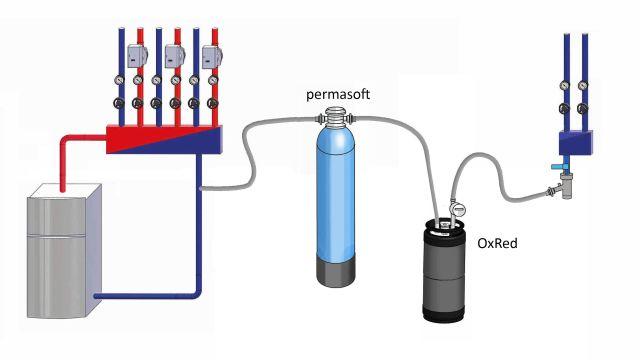 Das Grafik veranschaulicht das Verfahren.