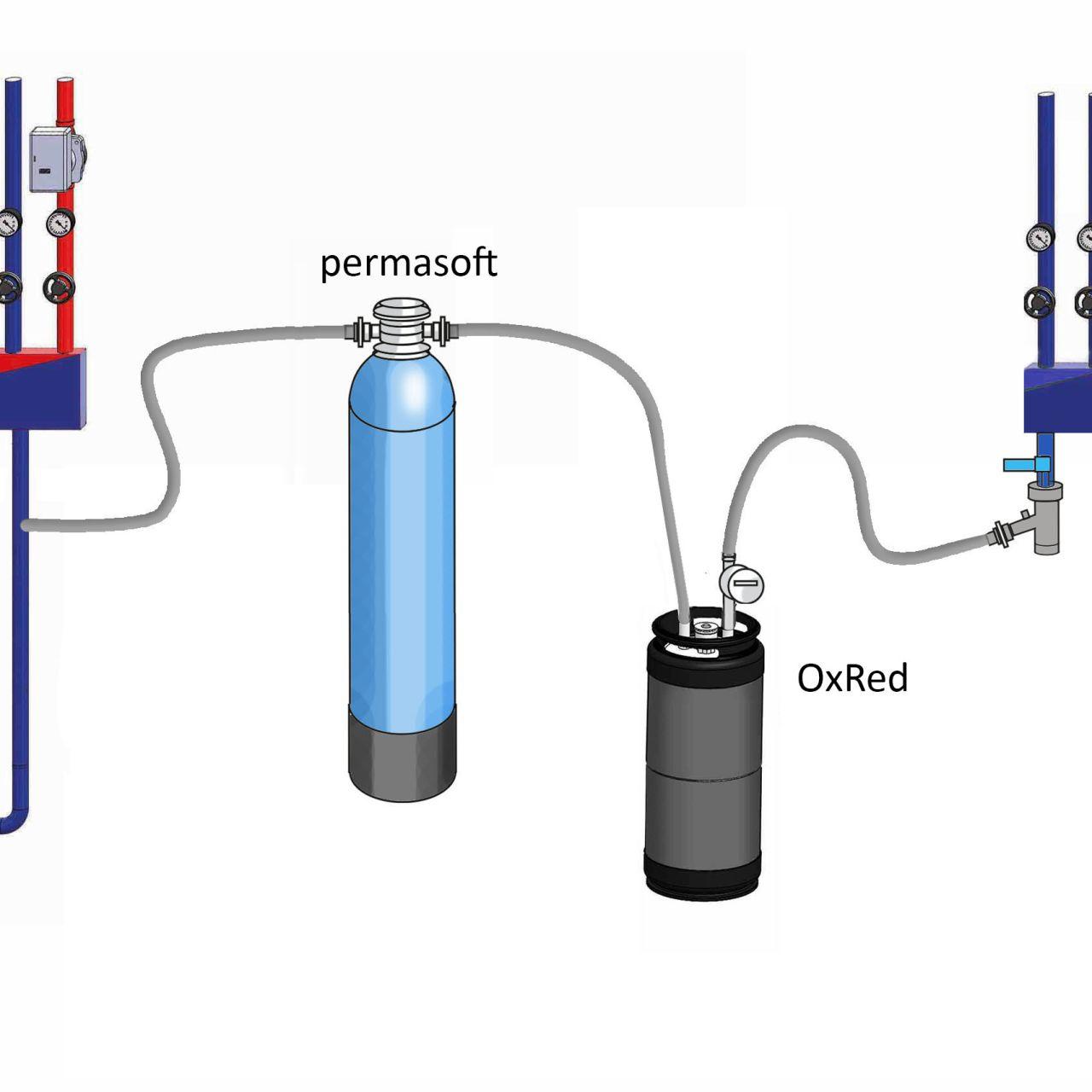 Innovation gegen Sauerstoffkorrosion