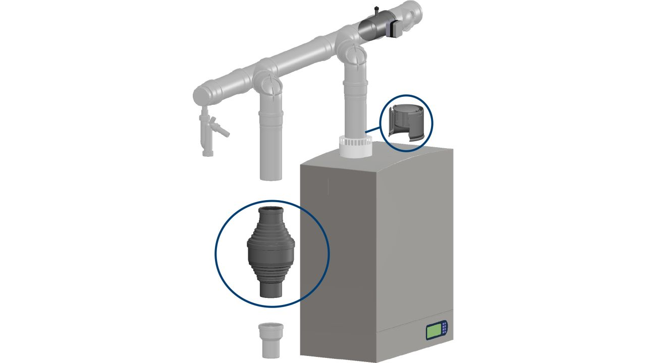 Rückstromsicherung für Neuanlagen und Nachrüstung