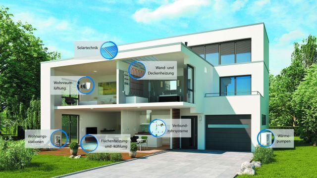 Das Bild zeigt ein Systemhaus von Zewotherm