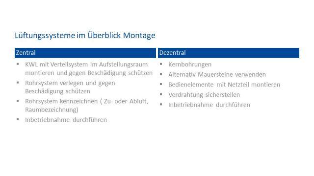 Tabelle, im Vergleich: Wesentliche Unterschiede bei der  Installation eines zentralen und dezentralen Lüftungssystems