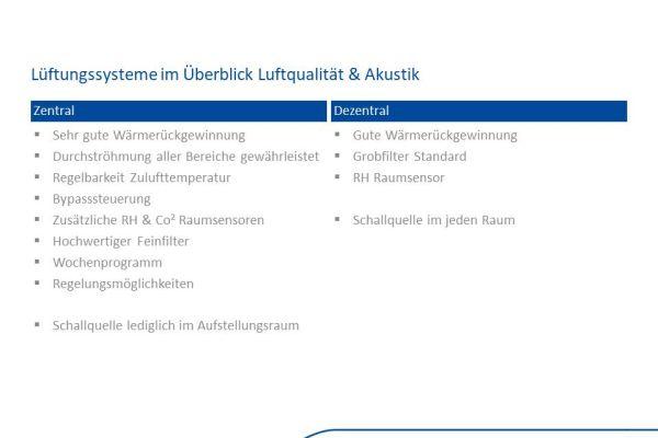 """Wesentliche Unterschiede in Sachen """"Luftqualität und Akustik"""" zwischen zentralen und dezentralen Lüftungssystemen."""