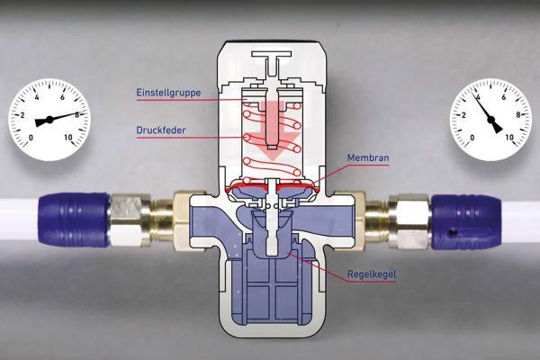 Funktionsbild Wasserentnahme