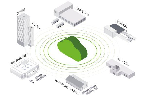 """Über die Cloud """"Building Operation and Control"""" von Wago können alle für ein Gebäude oder für verteilte Liegenschaften relevanten Informationen verarbeitet und in Berichten zusammengefasst werden."""