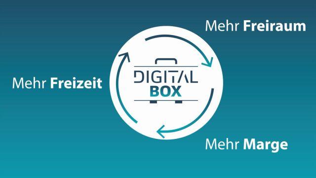Das Bild zeigt ein Schema der DigitalBox