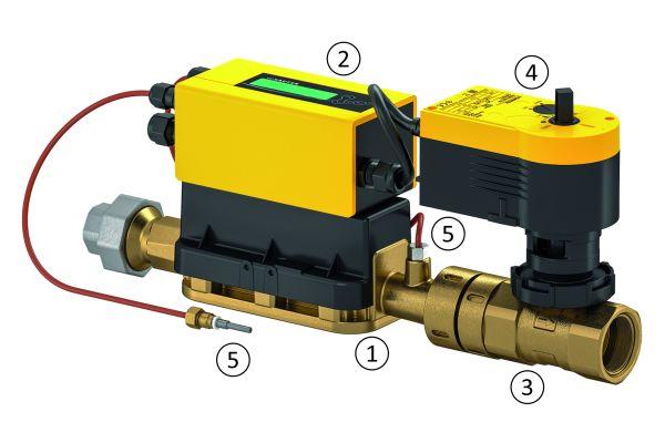 Busfähiges, elektronisches, dynamisches Regelventil mit Ultraschallmessung. Somit schafft man zusätzlich Transparenz in hydraulischen Anlagen. (1) Ultraschallsensor, (2) Volumenstromregler mit Display und Bedientasten, (3) Regelkugelhahn, (4) Stellantrieb, (5) Temperaturfühler.