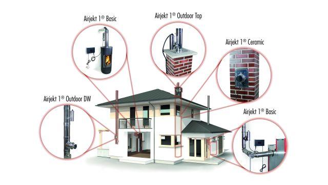Abbildung: Mögliche Installationsorte für Feinstaubpartikelabscheider.