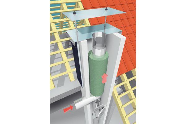 """Der Raab """"LB Universalschornstein"""" ist komplett vorkonfektioniert und wird mit eingebautem Edelstahlrohr und Dämmrohr geliefert. Dadurch ist besonders einfach zu planen und montieren."""
