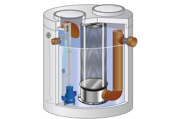 Mall: Filterschacht für Großanlagen mit optionaler Pumpe