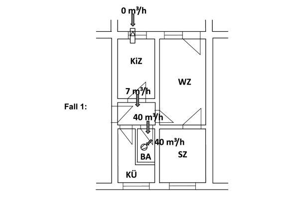 Schema der Auslegung einer Entlüftungsanlage nach DIN 18017-3 – Fall 1.