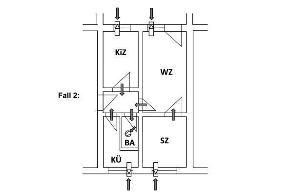 Schema der Auslegung einer Entlüftungsanlage nach DIN 18017-3 – Fall 2.