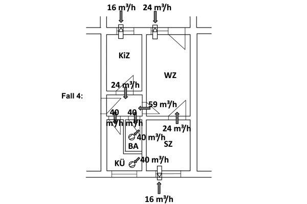 Auslegung einer Abluftanlage nach DIN 1946-6 unter Einhaltung der Anforderungen nach DIN 18017-3.