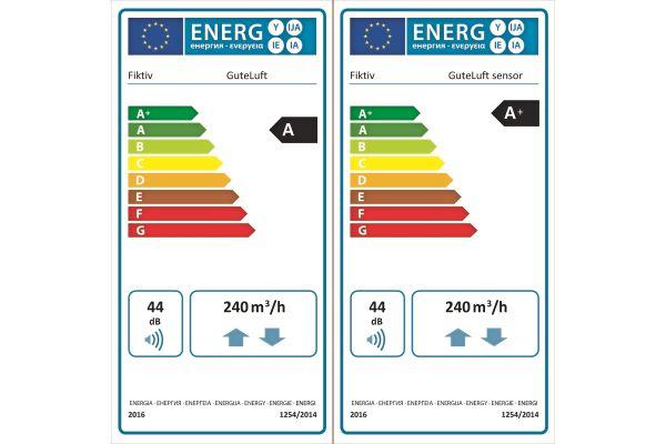Zwei Beispiele für Labels für Wohnraumlüftungsgeräte.