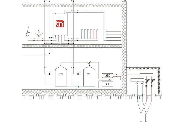 Optimierte Geothermie mit hydraulisch abgeglichenen Erdwärmesonden