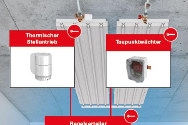 Neue Regelungstechnik für Zehnder-Deckenstrahlplatten