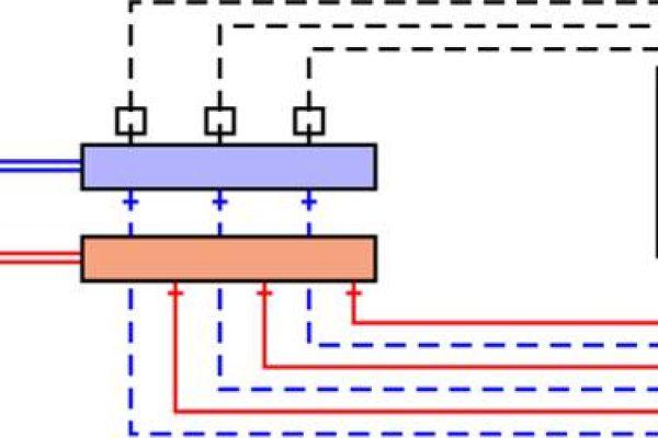 Zentrale Wohnungsverteilung – Fußbodenheizung.