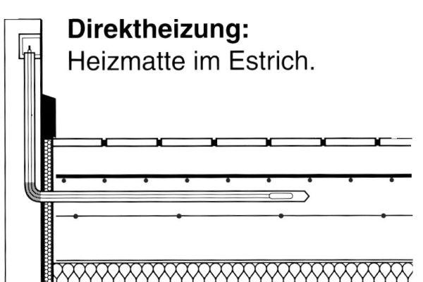 Bei einer Direktheizung wird die Heizmatte im Estrich verlegt