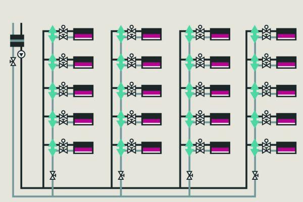 Abb.3: Statisch abgeglichenes System, das mit dem ausgelegten Betriebswert betrieben wird.