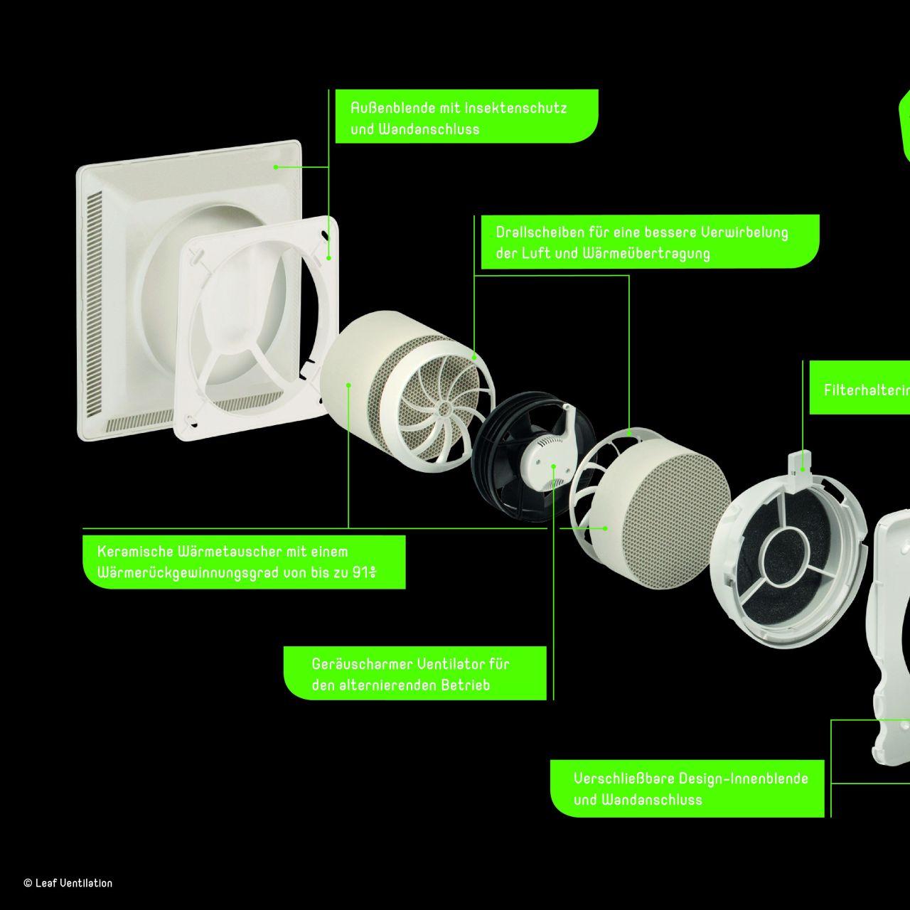 """""""Leaf Ventilation"""": Die neue Marke für Lüftungstechnik"""