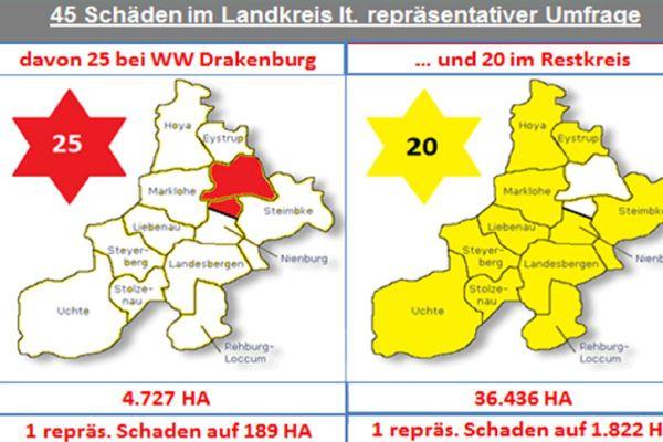 """""""Bürgerkrieg"""" in der Provinz um Wasser"""