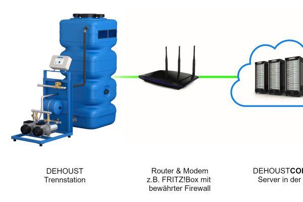 """""""DehoustConnect"""" macht Sicherheitstrennstationen internetfähig"""