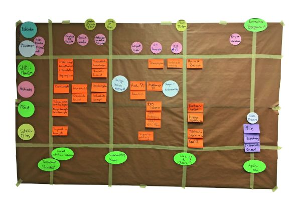 Prozessablaufplan für ein Bauprojekt als Wandposter realisiert
