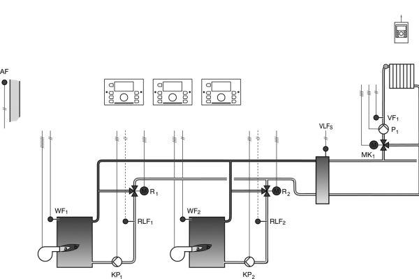 Schaltplan einer hydraulischen Weiche.
