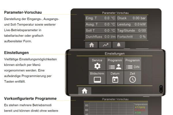 Die Grafik zeigt, welche Funktionen die ASOSmobil-App aufweist.